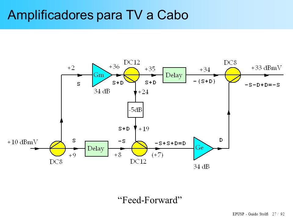 EPUSP - Guido Stolfi 27 / 92 Amplificadores para TV a Cabo Feed-Forward