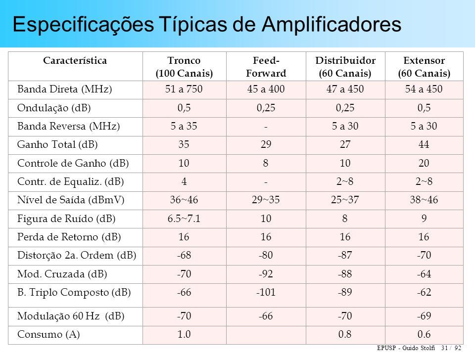 EPUSP - Guido Stolfi 31 / 92 Especificações Típicas de Amplificadores CaracterísticaTronco (100 Canais) Feed- Forward (52 Canais) Distribuidor (60 Can
