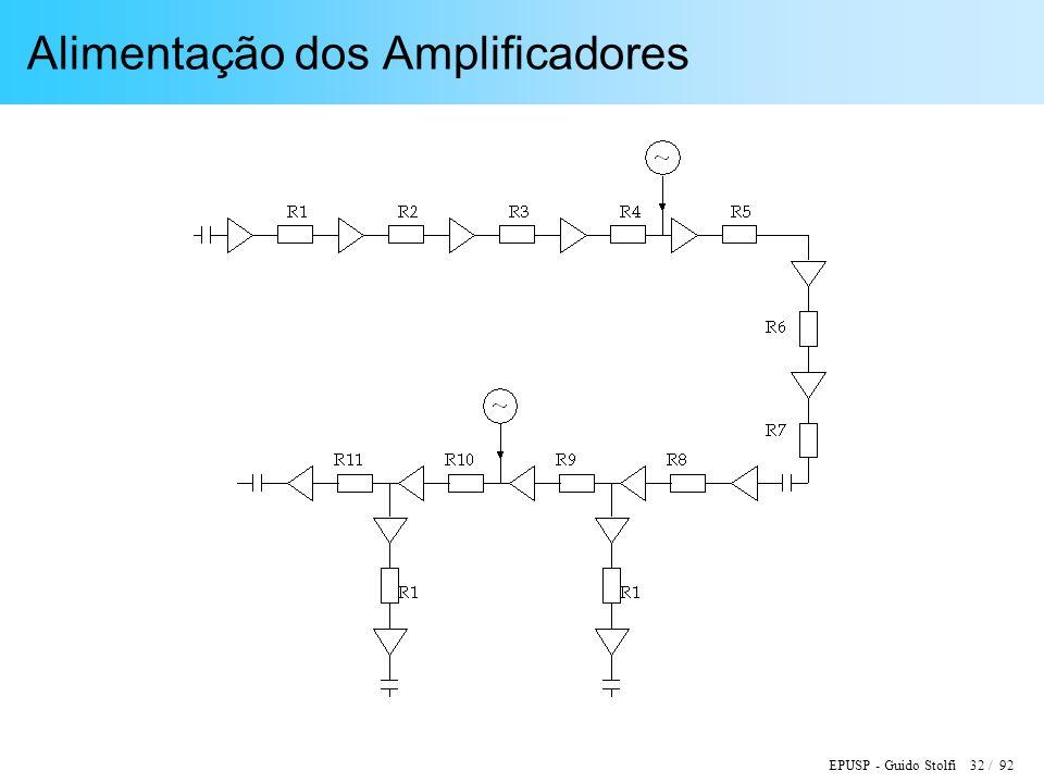 EPUSP - Guido Stolfi 32 / 92 Alimentação dos Amplificadores