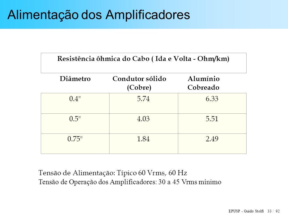 EPUSP - Guido Stolfi 33 / 92 Alimentação dos Amplificadores DiâmetroCondutor sólido (Cobre) Alumínio Cobreado Resistência ôhmica do Cabo ( Ida e Volta