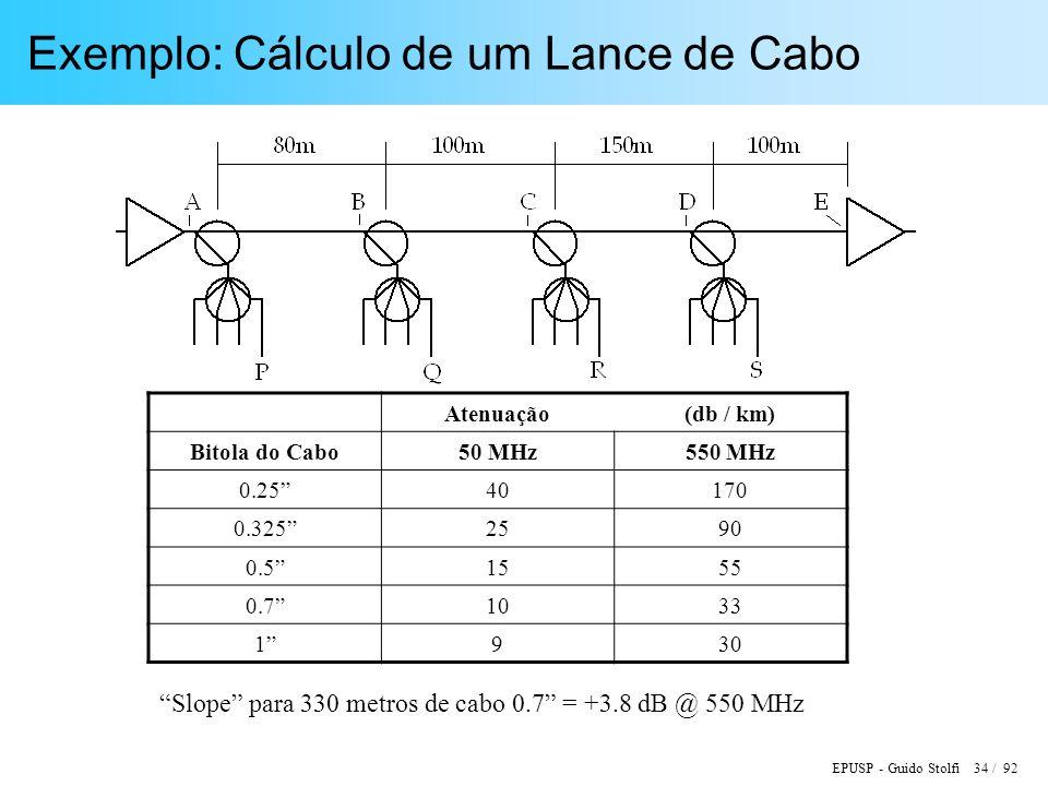 EPUSP - Guido Stolfi 34 / 92 Exemplo: Cálculo de um Lance de Cabo Atenuação(db / km) Bitola do Cabo50 MHz550 MHz 0.2540170 0.3252590 0.51555 0.71033 1