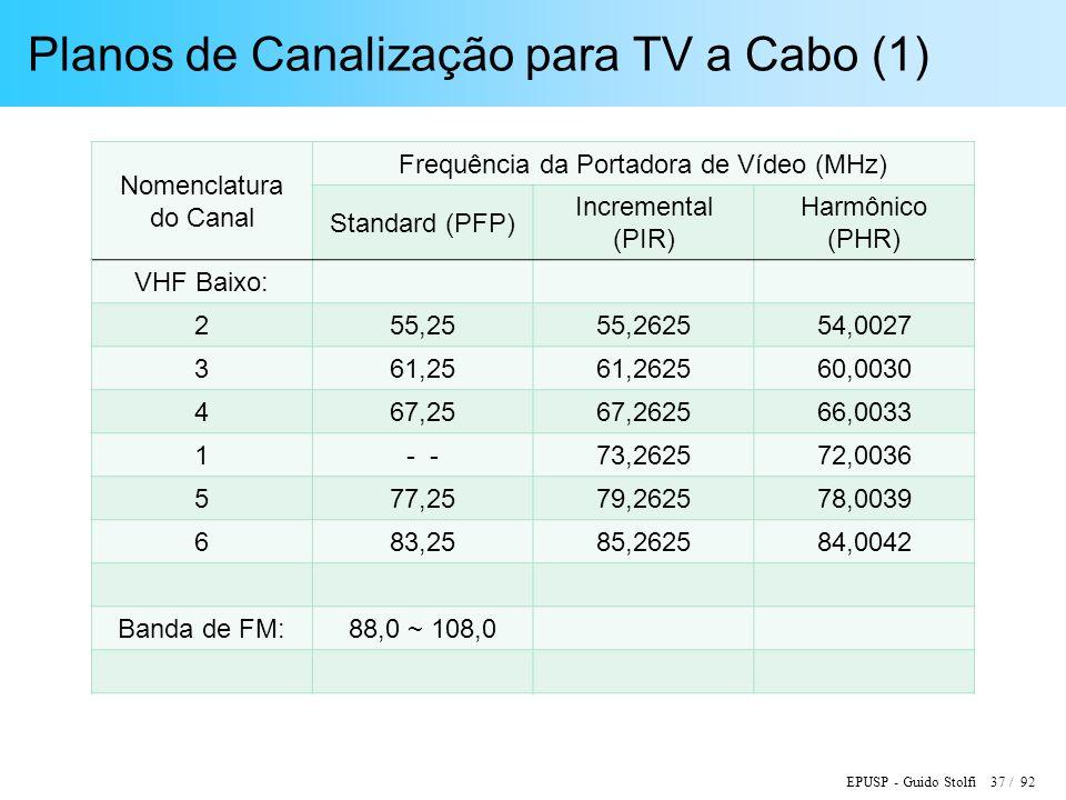 EPUSP - Guido Stolfi 37 / 92 Planos de Canalização para TV a Cabo (1) Nomenclatura do Canal Frequência da Portadora de Vídeo (MHz) Standard (PFP) Incremental (PIR) Harmônico (PHR) VHF Baixo: 255,2555,262554,0027 361,2561,262560,0030 467,2567,262566,0033 1- 73,262572,0036 577,2579,262578,0039 683,2585,262584,0042 Banda de FM:88,0 ~ 108,0