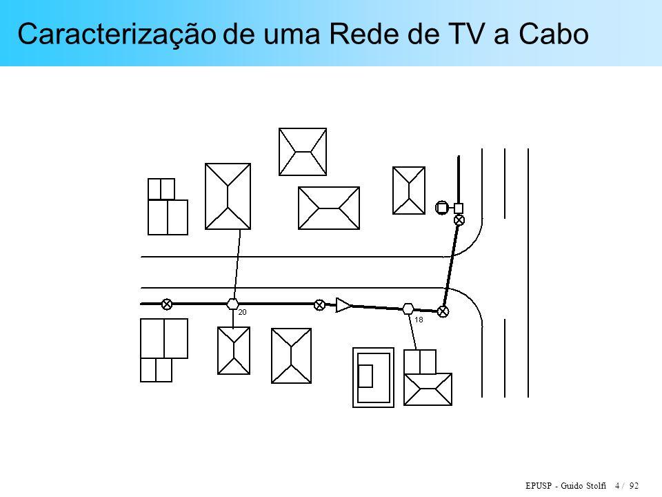 EPUSP - Guido Stolfi 75 / 92 DOCSIS ( Data Over Cable Service Interface Specification ) Padrão Cable Labs / MCSN holdings Freqüências: 91 a 857 MHz downstream Modulação 64-QAM downstream: –Taxa de Símbolos: 5.056941 Ms/s –Taxa de Bits:30.342 Mb/s –Ocupação espectral: +18% Modulação 256-QAM downstream : –Taxa de Símbolos: 5.360537 Ms/s –Taxa de Bits:42.884 Mb/s –Ocupação espectral: +12%