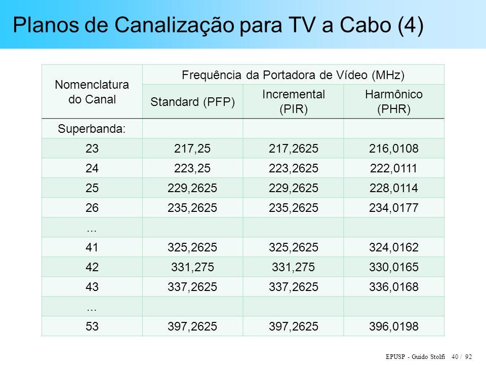 EPUSP - Guido Stolfi 40 / 92 Planos de Canalização para TV a Cabo (4) Nomenclatura do Canal Frequência da Portadora de Vídeo (MHz) Standard (PFP) Incremental (PIR) Harmônico (PHR) Superbanda: 23217,25217,2625216,0108 24223,25223,2625222,0111 25229,2625 228,0114 26235,2625 234,0177...