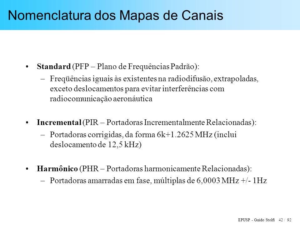 EPUSP - Guido Stolfi 42 / 92 Nomenclatura dos Mapas de Canais Standard (PFP – Plano de Frequências Padrão): –Freqüências iguais às existentes na radiodifusão, extrapoladas, exceto deslocamentos para evitar interferências com radiocomunicação aeronáutica Incremental (PIR – Portadoras Incrementalmente Relacionadas): –Portadoras corrigidas, da forma 6k+1.2625 MHz (inclui deslocamento de 12,5 kHz) Harmônico (PHR – Portadoras harmonicamente Relacionadas): –Portadoras amarradas em fase, múltiplas de 6,0003 MHz +/- 1Hz