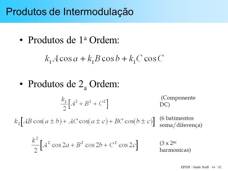 EPUSP - Guido Stolfi 44 / 92 Produtos de Intermodulação Produtos de 1 a Ordem: Produtos de 2 a Ordem: (Componente DC) (6 batimentos soma/diferença) (3 x 2 as harmonicas)