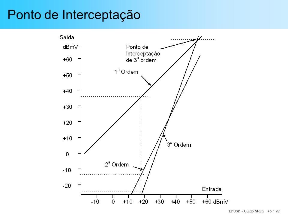 EPUSP - Guido Stolfi 46 / 92 Ponto de Interceptação