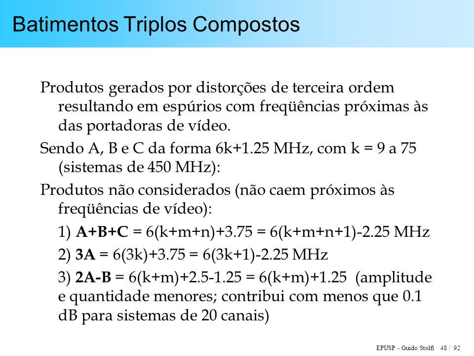 EPUSP - Guido Stolfi 48 / 92 Batimentos Triplos Compostos Produtos gerados por distorções de terceira ordem resultando em espúrios com freqüências próximas às das portadoras de vídeo.