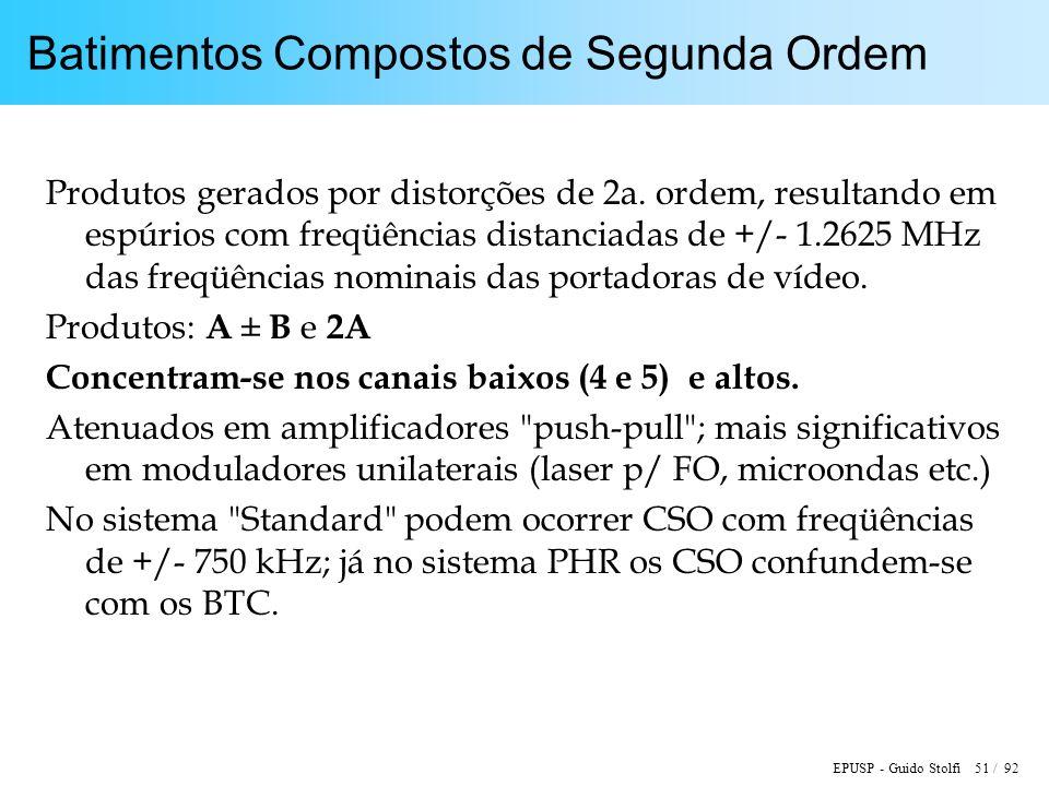 EPUSP - Guido Stolfi 51 / 92 Batimentos Compostos de Segunda Ordem Produtos gerados por distorções de 2a. ordem, resultando em espúrios com freqüência