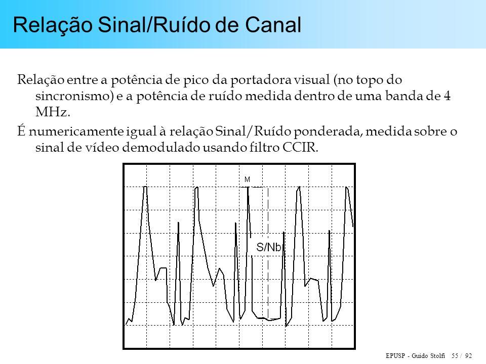 EPUSP - Guido Stolfi 55 / 92 Relação Sinal/Ruído de Canal Relação entre a potência de pico da portadora visual (no topo do sincronismo) e a potência d