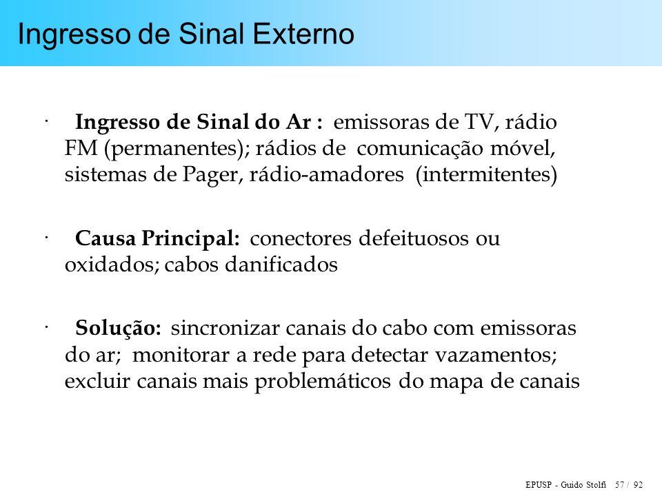 EPUSP - Guido Stolfi 57 / 92 Ingresso de Sinal Externo · Ingresso de Sinal do Ar : emissoras de TV, rádio FM (permanentes); rádios de comunicação móve