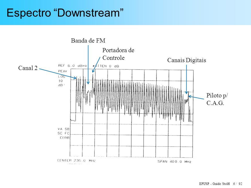 EPUSP - Guido Stolfi 6 / 92 Espectro Downstream Canal 2 Banda de FM Portadora de Controle Canais Digitais Piloto p/ C.A.G.