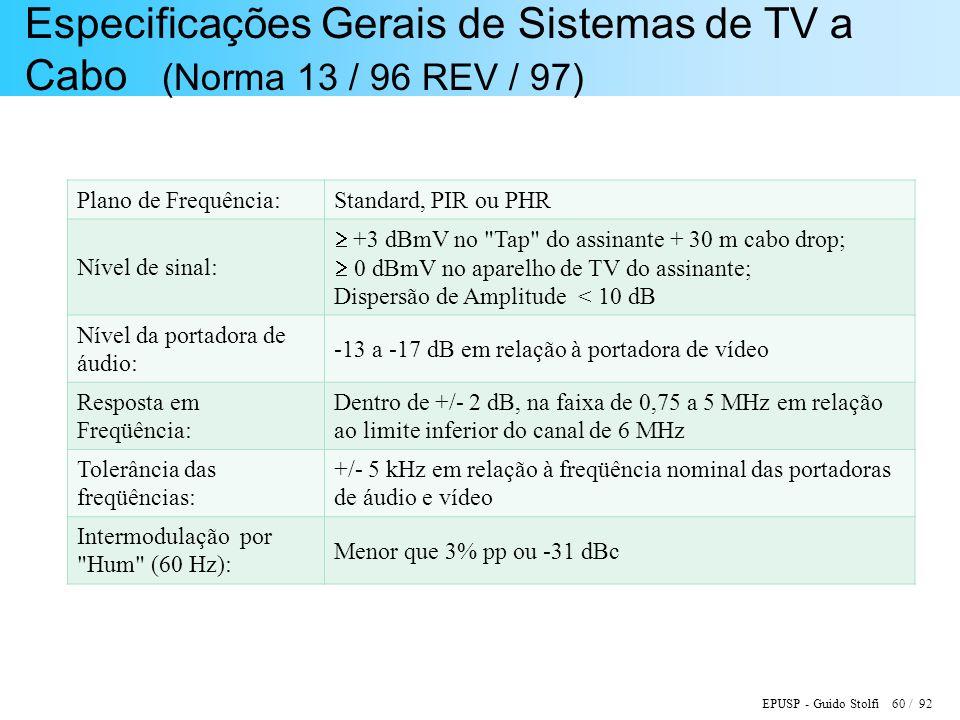 EPUSP - Guido Stolfi 60 / 92 Especificações Gerais de Sistemas de TV a Cabo (Norma 13 / 96 REV / 97) Plano de Frequência:Standard, PIR ou PHR Nível de sinal: +3 dBmV no Tap do assinante + 30 m cabo drop; 0 dBmV no aparelho de TV do assinante; Dispersão de Amplitude < 10 dB Nível da portadora de áudio: -13 a -17 dB em relação à portadora de vídeo Resposta em Freqüência: Dentro de +/- 2 dB, na faixa de 0,75 a 5 MHz em relação ao limite inferior do canal de 6 MHz Tolerância das freqüências: +/- 5 kHz em relação à freqüência nominal das portadoras de áudio e vídeo Intermodulação por Hum (60 Hz): Menor que 3% pp ou -31 dBc