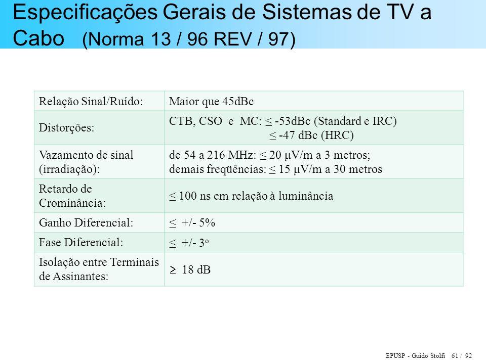 EPUSP - Guido Stolfi 61 / 92 Especificações Gerais de Sistemas de TV a Cabo (Norma 13 / 96 REV / 97) Relação Sinal/Ruído:Maior que 45dBc Distorções: CTB, CSO e MC: -53dBc (Standard e IRC) -47 dBc (HRC) Vazamento de sinal (irradiação): de 54 a 216 MHz: 20 μV/m a 3 metros; demais freqüências: 15 μV/m a 30 metros Retardo de Crominância: 100 ns em relação à luminância Ganho Diferencial: +/- 5% Fase Diferencial: +/- 3 o Isolação entre Terminais de Assinantes: 18 dB