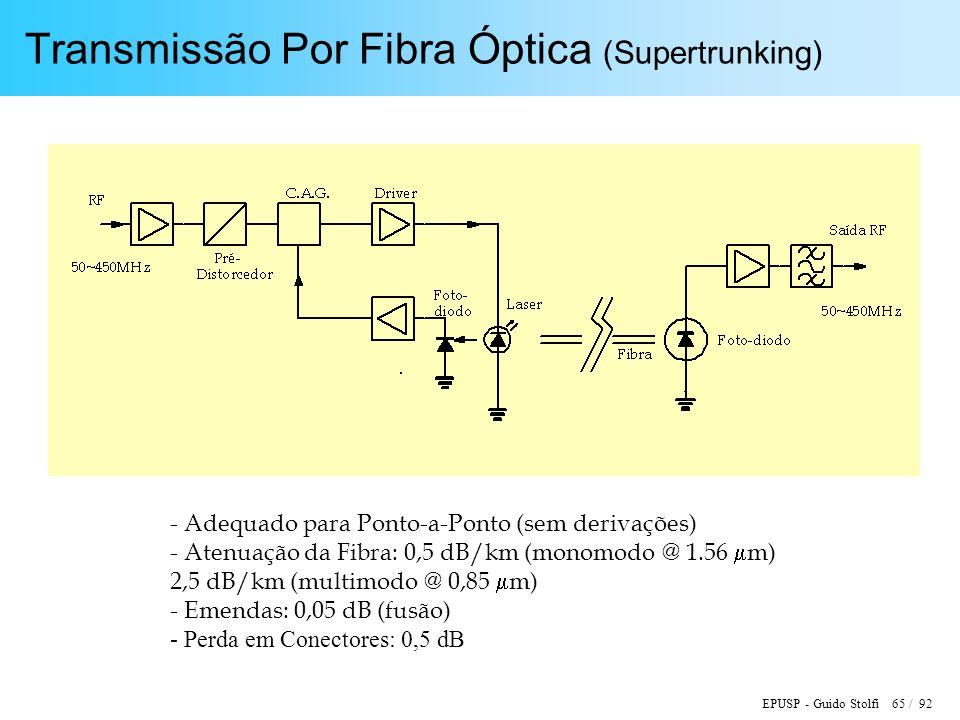 EPUSP - Guido Stolfi 65 / 92 Transmissão Por Fibra Óptica (Supertrunking) - Adequado para Ponto-a-Ponto (sem derivações) - Atenuação da Fibra: 0,5 dB/km (monomodo @ 1.56 m) 2,5 dB/km (multimodo @ 0,85 m) - Emendas: 0,05 dB (fusão) - Perda em Conectores: 0,5 dB