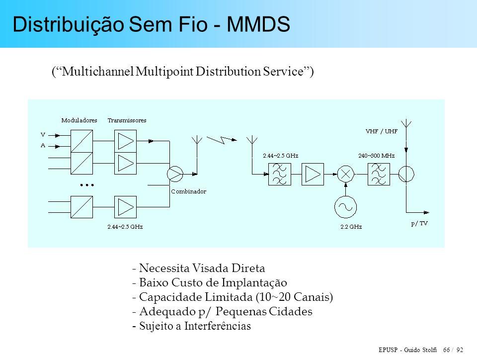EPUSP - Guido Stolfi 66 / 92 Distribuição Sem Fio - MMDS (Multichannel Multipoint Distribution Service) - Necessita Visada Direta - Baixo Custo de Implantação - Capacidade Limitada (10~20 Canais) - Adequado p/ Pequenas Cidades - Sujeito a Interferências