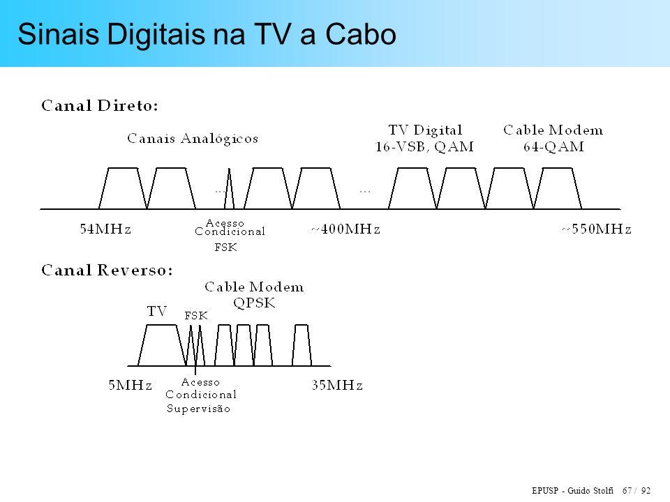 EPUSP - Guido Stolfi 67 / 92 Sinais Digitais na TV a Cabo