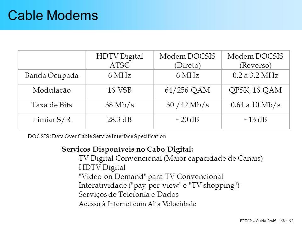 EPUSP - Guido Stolfi 68 / 92 Cable Modems HDTV Digital ATSC Modem DOCSIS (Direto) Modem DOCSIS (Reverso) Banda Ocupada6 MHz 0.2 a 3.2 MHz Modulação16-VSB64/256-QAMQPSK, 16-QAM Taxa de Bits38 Mb/s30 /42 Mb/s0.64 a 10 Mb/s Limiar S/R28.3 dB~20 dB~13 dB Serviços Disponíveis no Cabo Digital: TV Digital Convencional (Maior capacidade de Canais) HDTV Digital Video-on Demand para TV Convencional Interatividade ( pay-per-view e TV shopping ) Serviços de Telefonia e Dados Acesso à Internet com Alta Velocidade DOCSIS: Data Over Cable Service Interface Specification