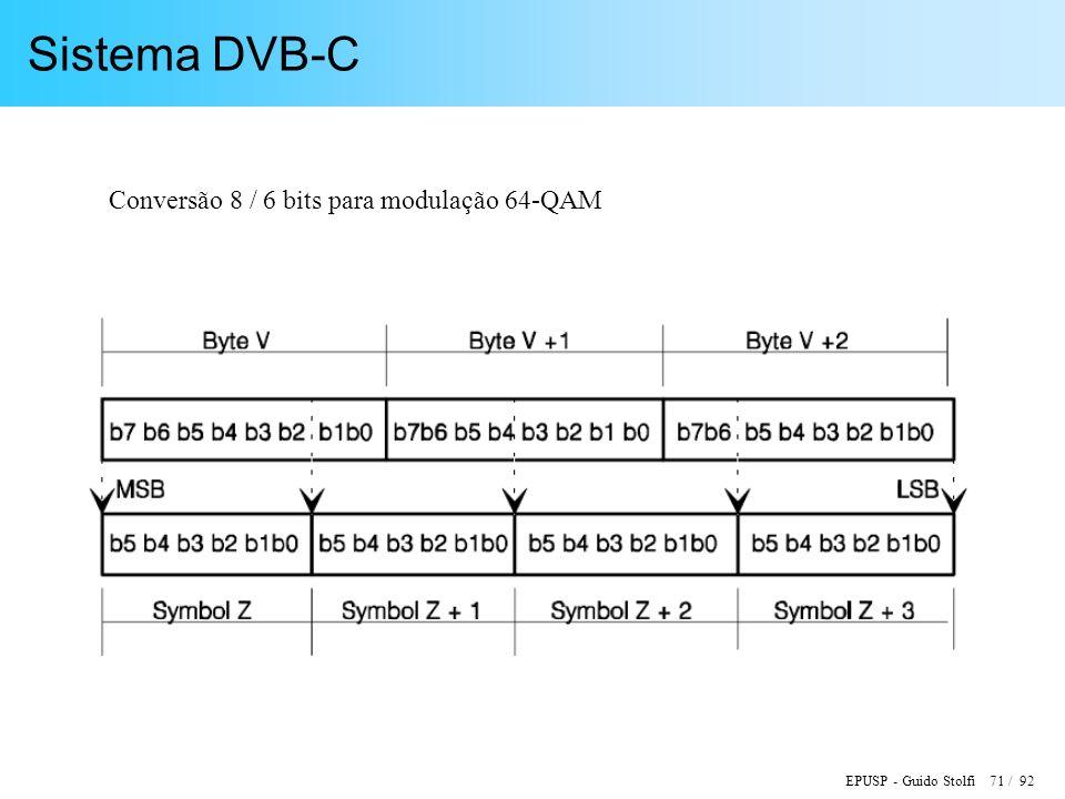 EPUSP - Guido Stolfi 71 / 92 Sistema DVB-C Conversão 8 / 6 bits para modulação 64-QAM