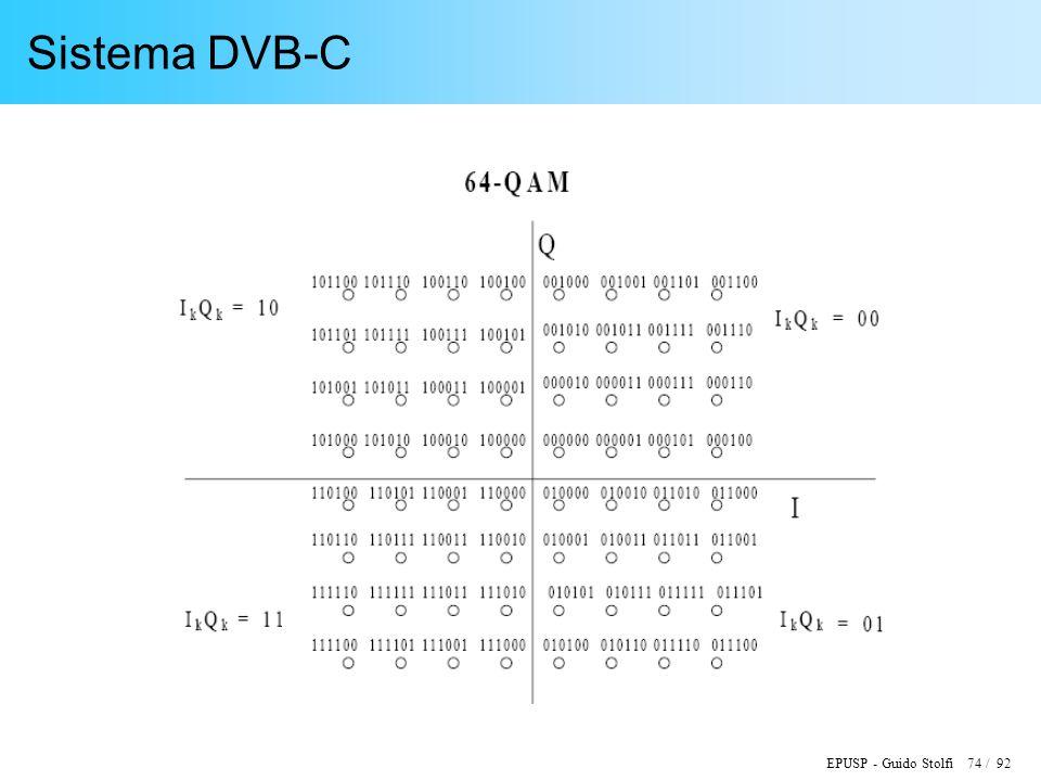 EPUSP - Guido Stolfi 74 / 92 Sistema DVB-C
