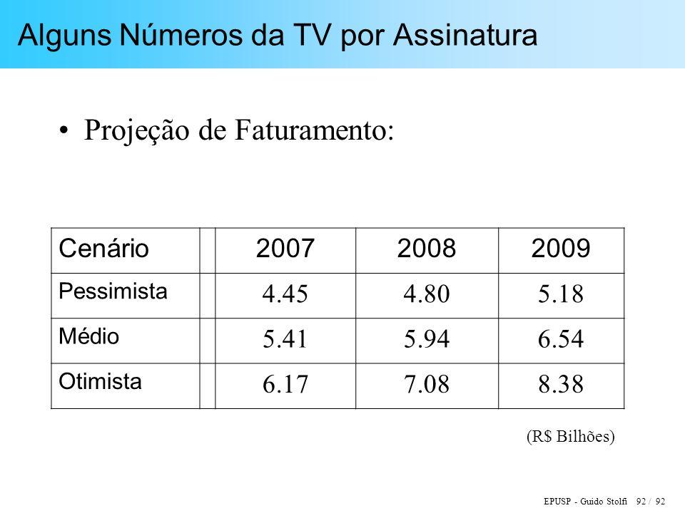 EPUSP - Guido Stolfi 92 / 92 Alguns Números da TV por Assinatura Projeção de Faturamento: Cenário200720082009 Pessimista 4.454.805.18 Médio 5.415.946.54 Otimista 6.177.088.38 (R$ Bilhões)