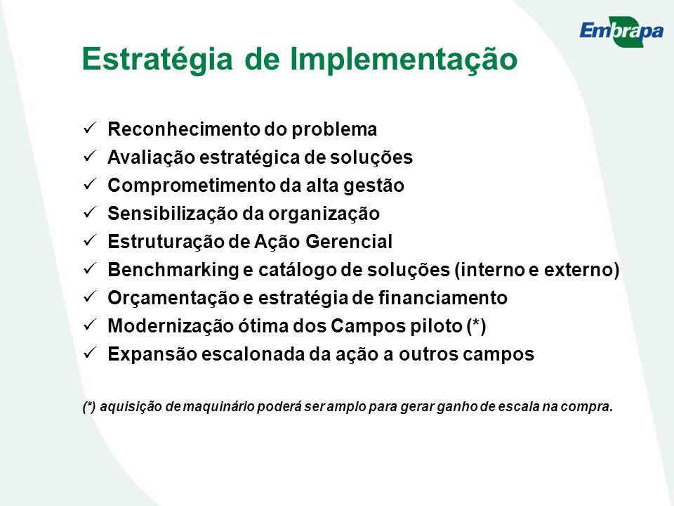 Estratégia de Implementação Reconhecimento do problema Avaliação estratégica de soluções Comprometimento da alta gestão Sensibilização da organização