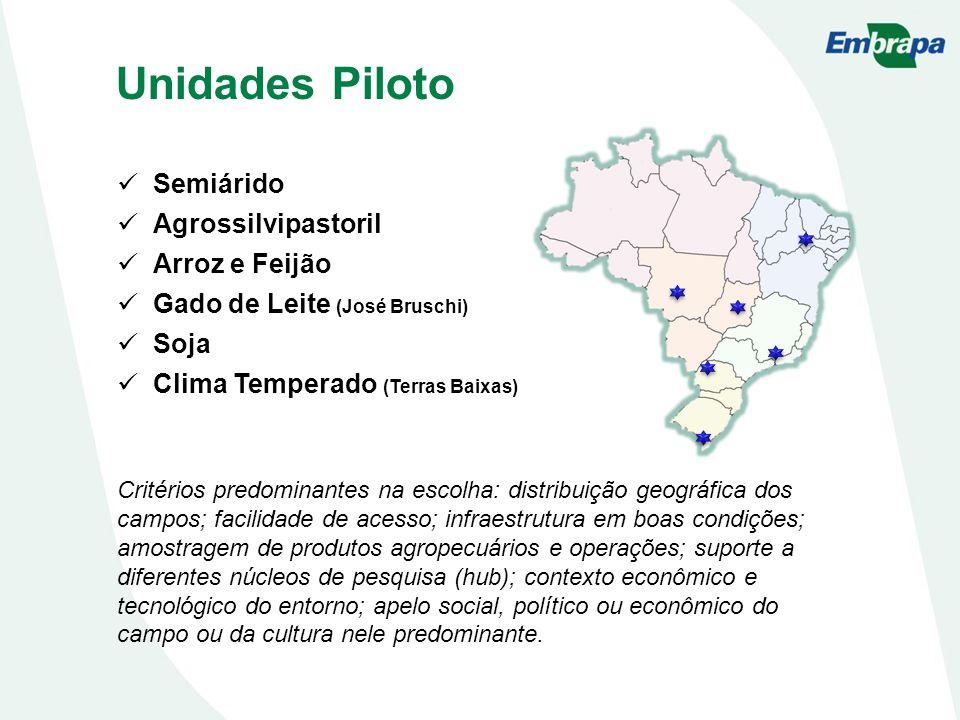 Unidades Piloto Semiárido Agrossilvipastoril Arroz e Feijão Gado de Leite (José Bruschi) Soja Clima Temperado (Terras Baixas) Critérios predominantes