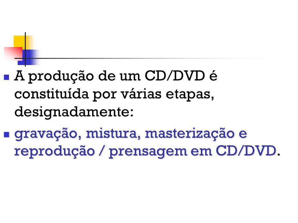 A produção de um CD/DVD é constituída por várias etapas, designadamente: gravação, mistura, masterização e reprodução / prensagem em CD/DVD. gravação,