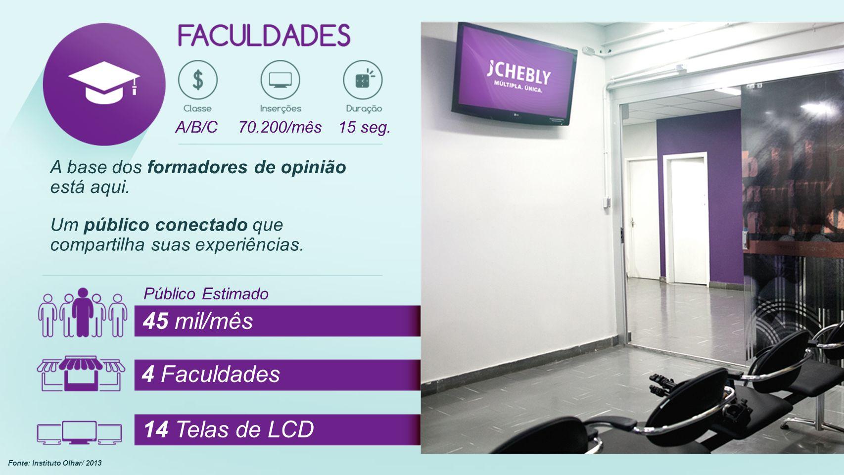 Público Estimado 45 mil/mês 4 Faculdades 14 Telas de LCD A/B/C70.200/mês15 seg.