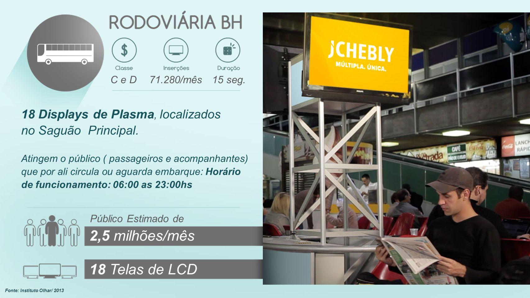 Público Aproximado 320 mil/mês 39 Estabelecimentos 109 Telas de LCD Anuncie para um público seleto e de alto poder aquisitivo.