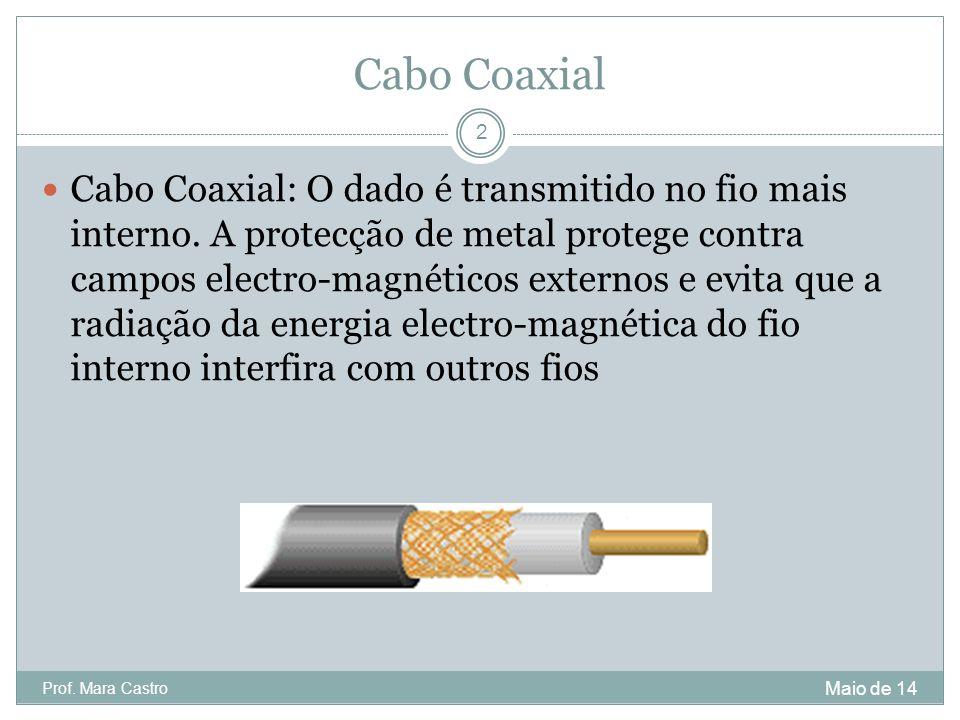 Cabo Coaxial Cabo Coaxial: O dado é transmitido no fio mais interno. A protecção de metal protege contra campos electro-magnéticos externos e evita qu