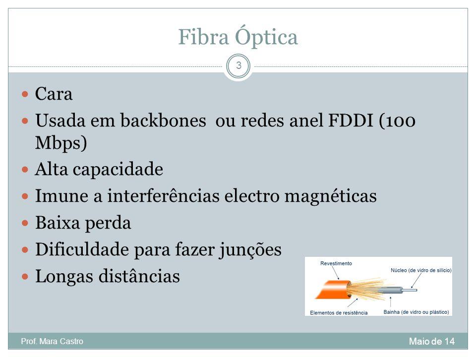 Fibra Óptica Cara Usada em backbones ou redes anel FDDI (100 Mbps) Alta capacidade Imune a interferências electro magnéticas Baixa perda Dificuldade p