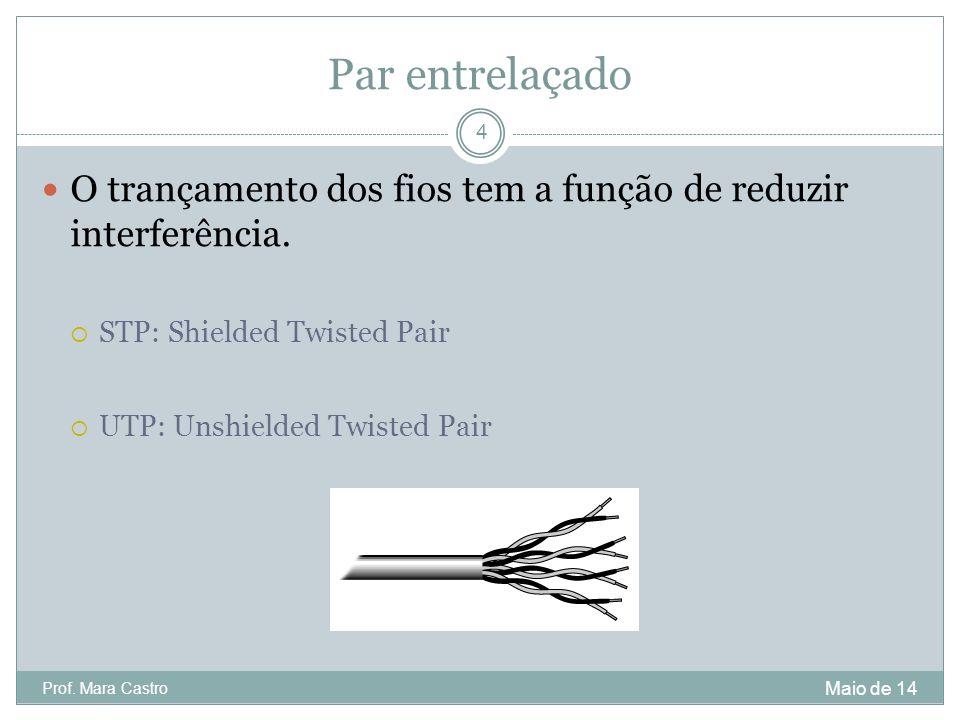 Par entrelaçado O trançamento dos fios tem a função de reduzir interferência. STP: Shielded Twisted Pair UTP: Unshielded Twisted Pair Maio de 14 4 Pro