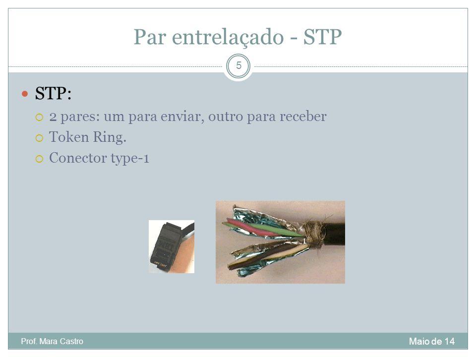 Par entrelaçado - STP STP: 2 pares: um para enviar, outro para receber Token Ring. Conector type-1 Maio de 14 5 Prof. Mara Castro