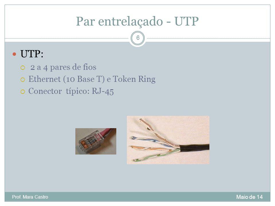 Par entrelaçado - UTP UTP: 2 a 4 pares de fios Ethernet (10 Base T) e Token Ring Conector típico: RJ-45 Maio de 14 6 Prof. Mara Castro