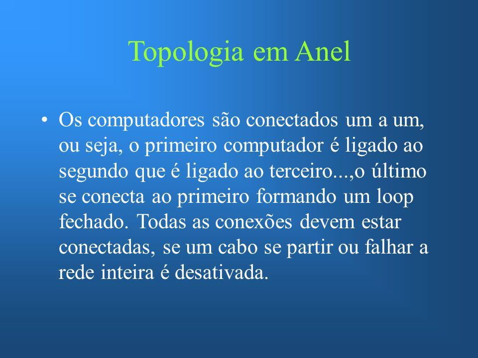 Topologia em Anel Os computadores são conectados um a um, ou seja, o primeiro computador é ligado ao segundo que é ligado ao terceiro...,o último se conecta ao primeiro formando um loop fechado.