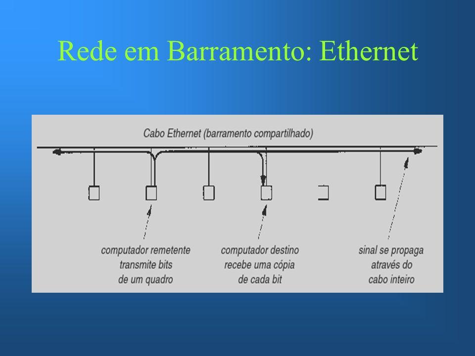 Rede em Barramento: Ethernet