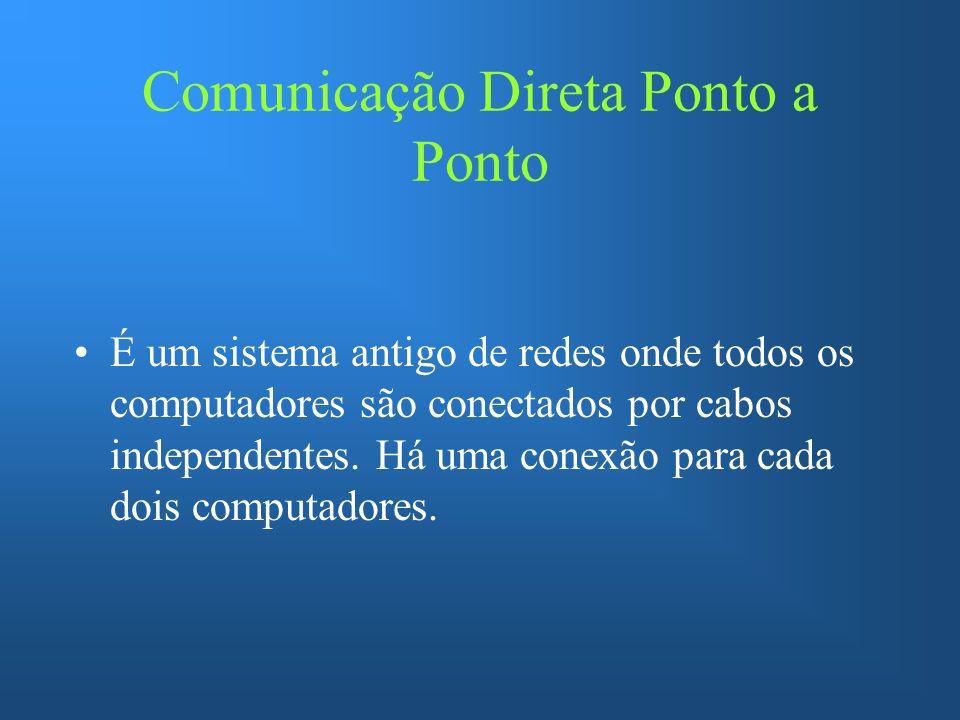 Comunicação Direta Ponto a Ponto É um sistema antigo de redes onde todos os computadores são conectados por cabos independentes. Há uma conexão para c