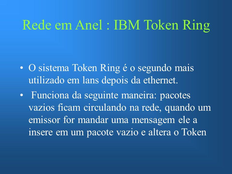 Rede em Anel : IBM Token Ring O sistema Token Ring é o segundo mais utilizado em lans depois da ethernet. Funciona da seguinte maneira: pacotes vazios