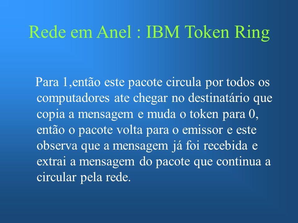 Rede em Anel : IBM Token Ring Para 1,então este pacote circula por todos os computadores ate chegar no destinatário que copia a mensagem e muda o token para 0, então o pacote volta para o emissor e este observa que a mensagem já foi recebida e extrai a mensagem do pacote que continua a circular pela rede.