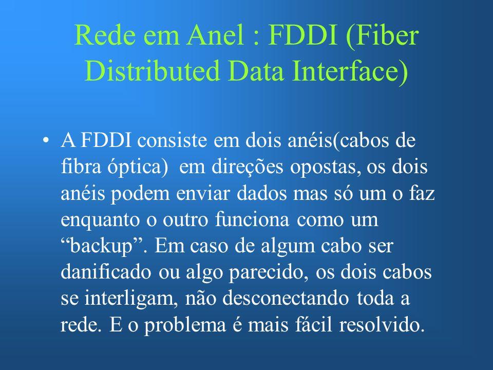 Rede em Anel : FDDI (Fiber Distributed Data Interface) A FDDI consiste em dois anéis(cabos de fibra óptica) em direções opostas, os dois anéis podem enviar dados mas só um o faz enquanto o outro funciona como um backup.
