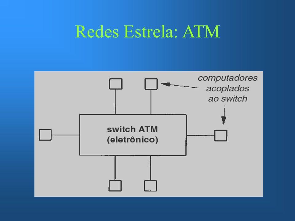 Redes Estrela: ATM