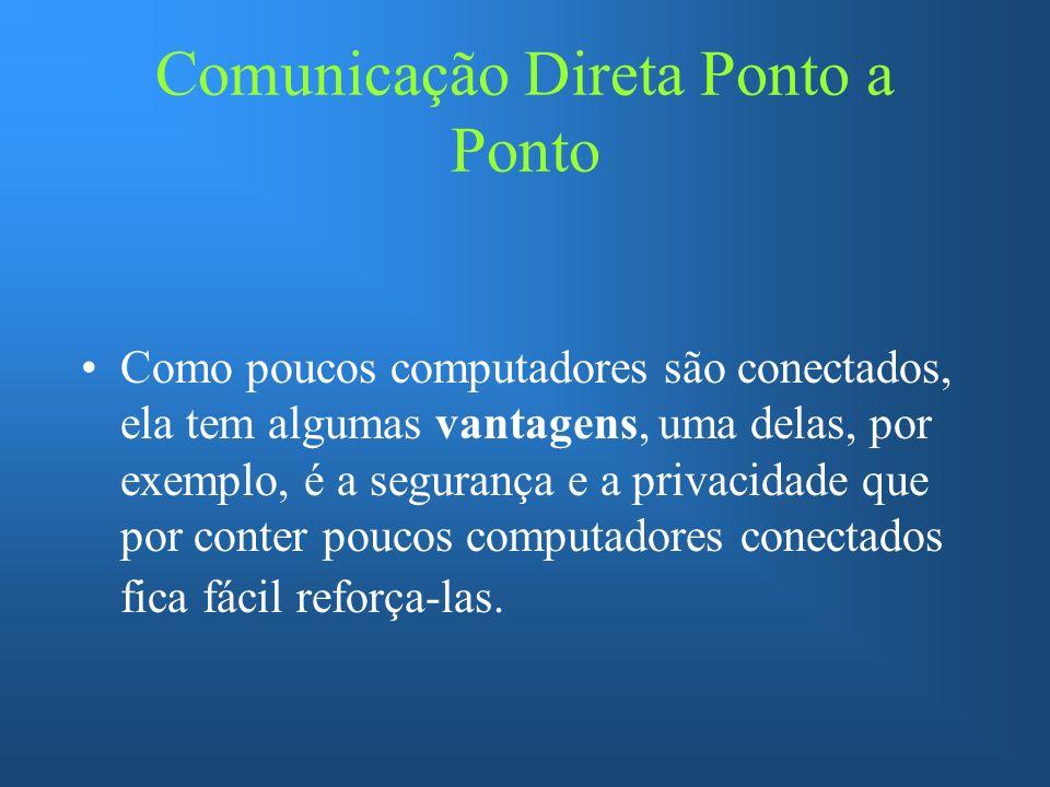 Comunicação Direta Ponto a Ponto A desvantagem principal acontece quando cresce o numero de conexões, há um grande aumento do custo devido a gastos com cabo ou placa de redes.