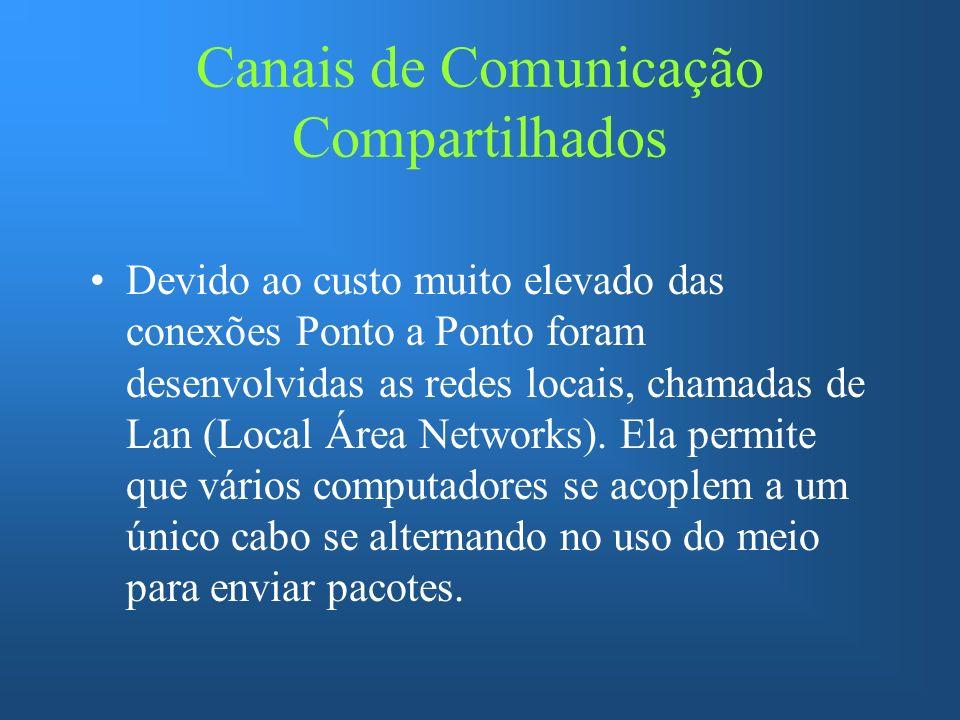 Canais de Comunicação Compartilhados Devido ao custo muito elevado das conexões Ponto a Ponto foram desenvolvidas as redes locais, chamadas de Lan (Local Área Networks).