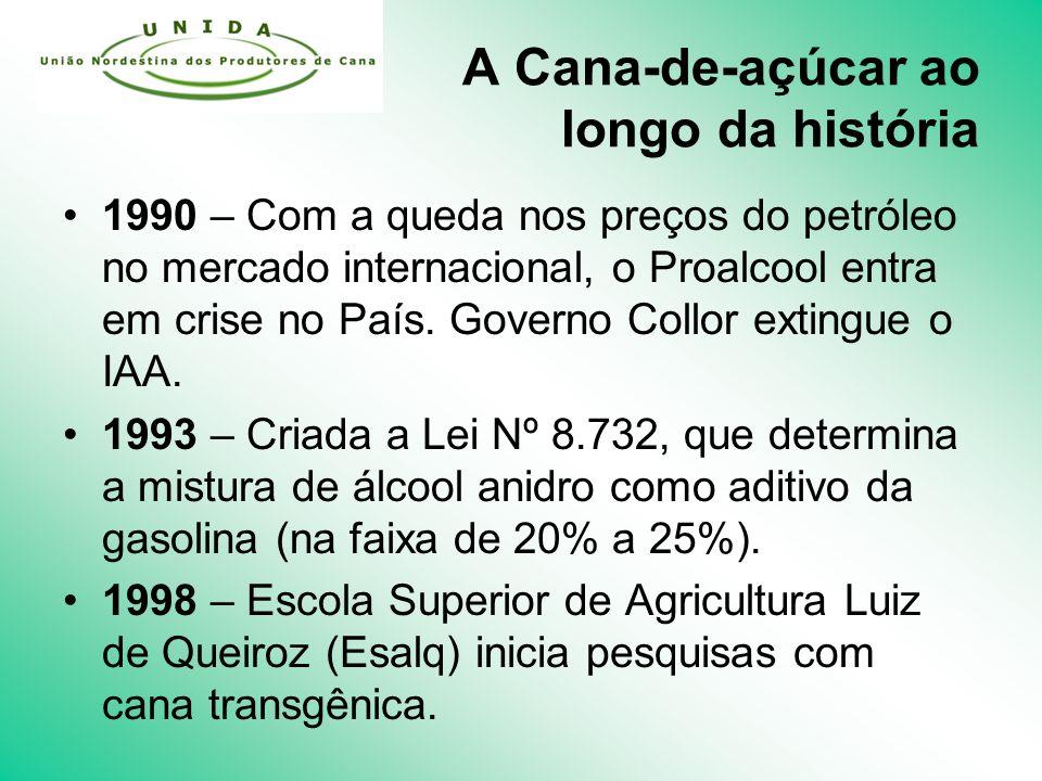 A Cana-de-açúcar ao longo da história 1990 – Com a queda nos preços do petróleo no mercado internacional, o Proalcool entra em crise no País.