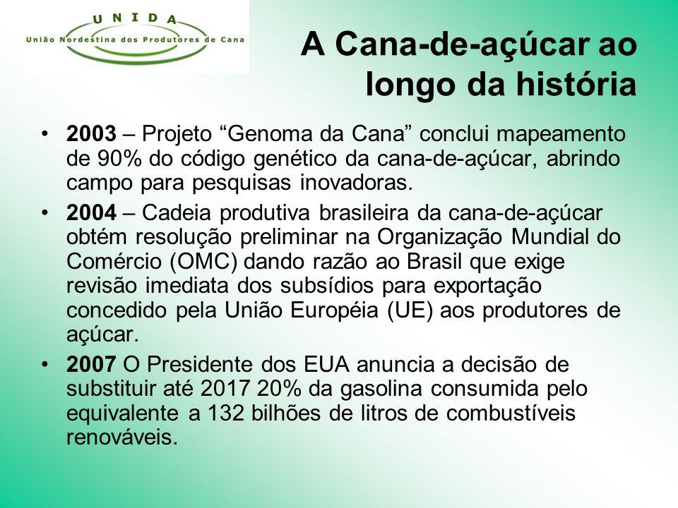 A Cana-de-açúcar ao longo da história 2003 – Projeto Genoma da Cana conclui mapeamento de 90% do código genético da cana-de-açúcar, abrindo campo para pesquisas inovadoras.