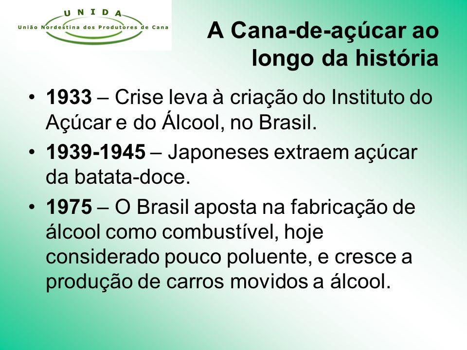 A Cana-de-açúcar ao longo da história 1933 – Crise leva à criação do Instituto do Açúcar e do Álcool, no Brasil.