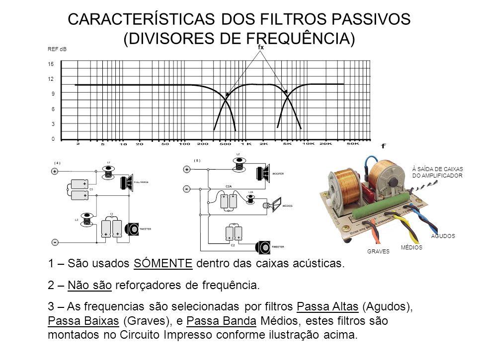 BANDAS PASSANTES DOS FILTROS CROSSOVER FILTRO CROSSOVER ATIVO FILTRO PASSIVO OU DIVISOR DE FREQUÊNCIAS