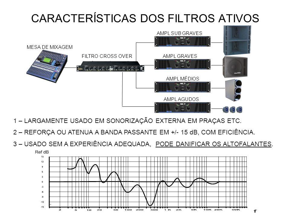 CARACTERÍSTICAS DOS FILTROS PASSIVOS (DIVISORES DE FREQUÊNCIA) 1 – São usados SÓMENTE dentro das caixas acústicas. 2 – Não são reforçadores de frequên