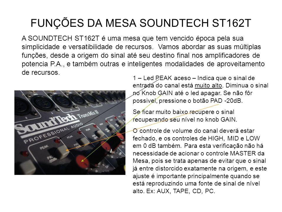 MESAS DE MIXAGEM BEHRINGER SOUNDTECH MIXER PARA DJ